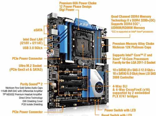 华擎发布高达18个sata3接口2个m.2 x99主板